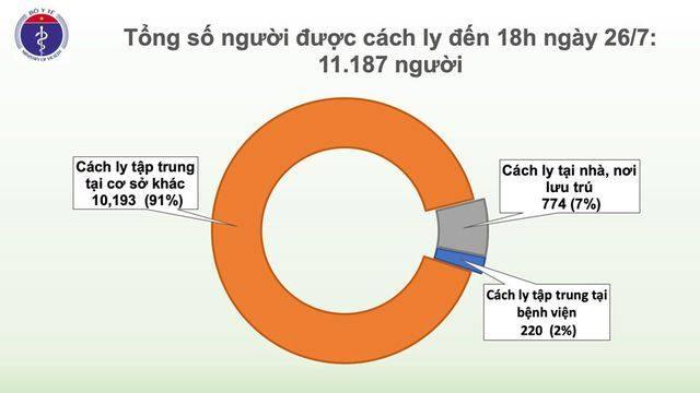 Phát hiện thêm 2 ca mắc COVID-19 tại Đà Nẵng và Quảng Ngãi, Việt Nam có 420 ca bệnh - Ảnh 3.