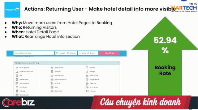 [Case study] Đưa một thông tin từ chân trang lên đầu trang, Mytour tăng hơn 50% tỷ lệ book phòng với khách cũ! - Ảnh 3.