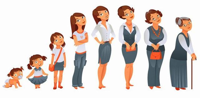 9 nguyên nhân không ngờ khiến bạn bị bầm tím cơ thể - Ảnh 2.