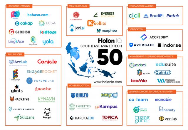 Takuya Homma và startup Manabie – Tân binh đáng gờm trên trên đấu trường ed-tech Việt Nam và châu Á - Ảnh 3.