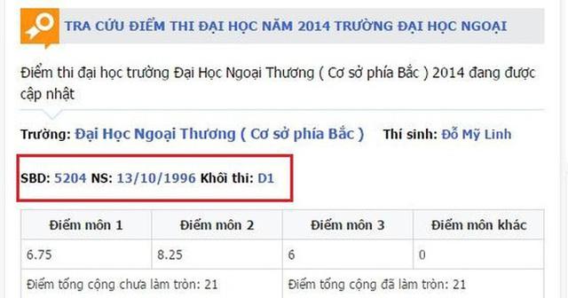 Điểm thi đại học, tốt nghiệp của dàn Hoa hậu Việt: Ai có cửa vượt bộ điểm thần thánh 10-10-9 của Hương Giang? - Ảnh 7.