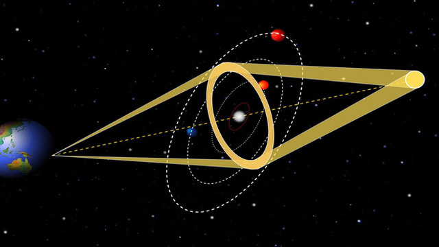 Mắt thần của NASA sắp giải mã bí ẩn của 100 tỷ hành tinh mồ côi đang lang thang trong dải Ngân Hà - Ảnh 4.
