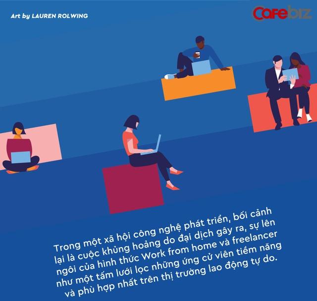Kẻ thức thời mới là trang tuấn kiệt: 12 nền tảng quan trọng mà một người làm việc từ xa cần biết để mở rộng sự nghiệp - Ảnh 4.