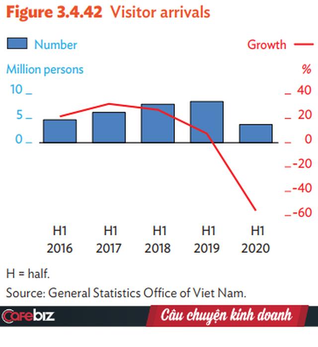 ADB hạ dự báo tăng trưởng GDP Việt Nam từ 4,1% xuống còn 1,8% - Ảnh 2.