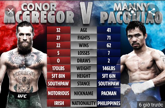 NÓNG: Conor McGregor chính thức xác nhận đấu Pacquiao ở trận siêu đại chiến thế giới - Ảnh 1.