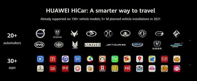 Huawei âm thầm tiến vào ngành xe điện: Tesla làm được gì, chúng tôi làm được cái đó - Ảnh 3.