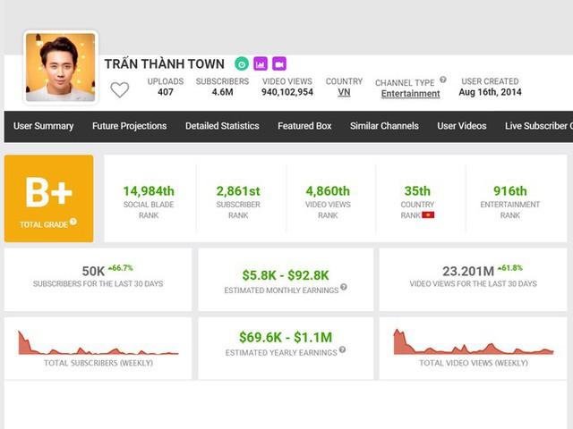 Kinh doanh online, một cá nhân ở Hà Nội nộp thuế 23 tỷ đồng - Ảnh 2.