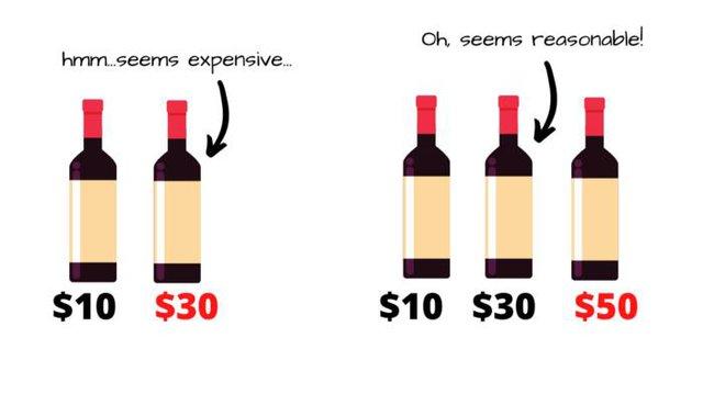 4 chiến lược định giá các nhà hàng sử dụng để bạn rút ví nhiều tiền hơn - Ảnh 1.