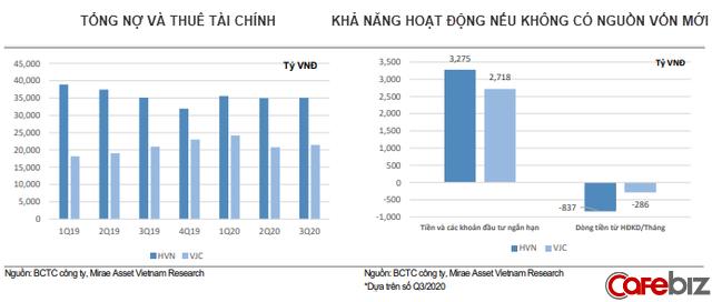 Hàng không Việt năm Covid 2020: Hồi phục nhờ các chuyến nội địa và vận tải hàng hóa thông suốt - Ảnh 5.