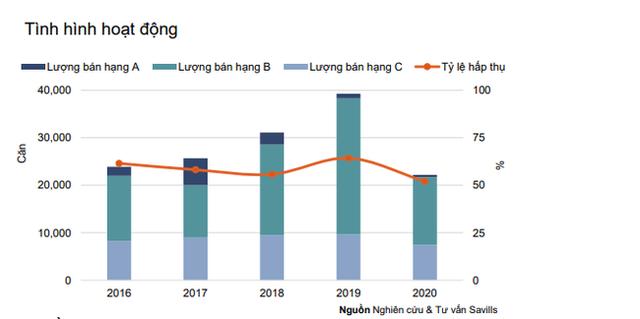 Giá chung cư ở Hà Nội đã tăng 20% trong 5 năm qua - Ảnh 1.