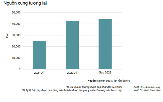 Giá chung cư ở Hà Nội đã tăng 20% trong 5 năm qua - Ảnh 2.