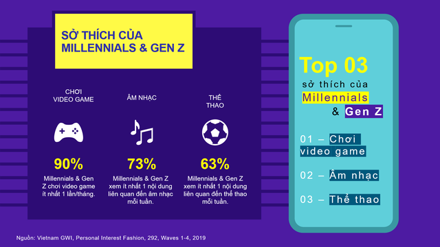 Chuyên gia Facebook gợi ý tối ưu chiến dịch marketing giúp 'buôn may bán đắt' trong dịp Tết 2021 dành cho khách hàng Millennials và GenZ  - Ảnh 3.