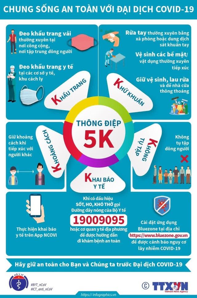 Thần tốc thực hiện KHẨU HIỆU 5K vì nếu thực hiện 5K sẽ không còn nguy hiểm - Ảnh 1.