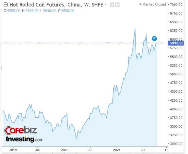 Giải mã tập đoàn Hoa Sen: Từ đáy vực bứt phá ngoạn mục nhờ thiên thời và mạnh dạn chuyển đổi mô hình kinh doanh, cổ phiếu tăng giá 10 lần - Ảnh 2.