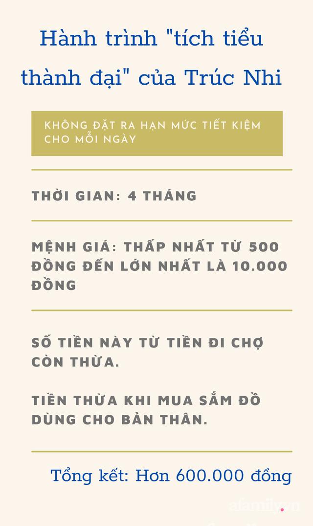Cô gái Sài Gòn áp dụng phương pháp tích tiểu thành đại từ tiền lẻ, 4 tháng sau kết quả khiến chủ nhân bất ngờ - Ảnh 3.