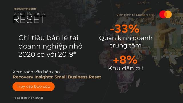 Viện Kinh tế Mastercard: Các SMEs tại châu Á - Thái Bình Dương ngày càng thích ứng với Covid-19 tốt hơn - Ảnh 3.