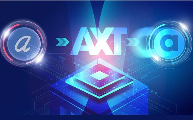 AXT: Giải pháp công nghệ nhận dạng và bóc tách chữ viết tay tiếng Việt cho doanh nghiệp