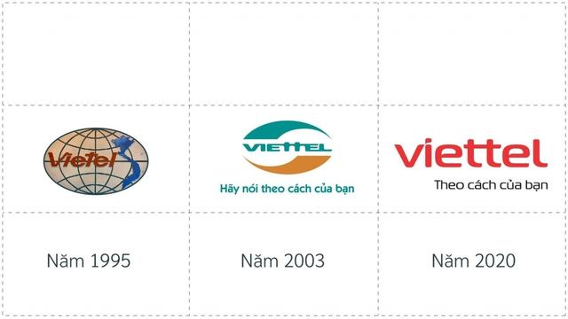 Vì sao Google chỉ thay đổi vài pixel mỗi lần trên logo, còn Viettel ngay lập tức lột xác từ xanh sang đỏ? - Ảnh 1.