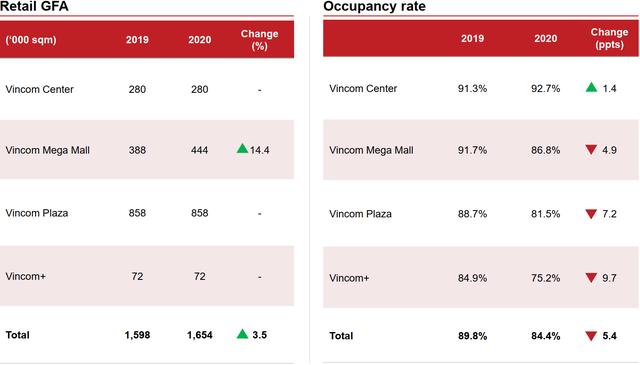Vincom Retail sẽ mở thêm 5 trung tâm thương mại năm 2021 - Ảnh 1.