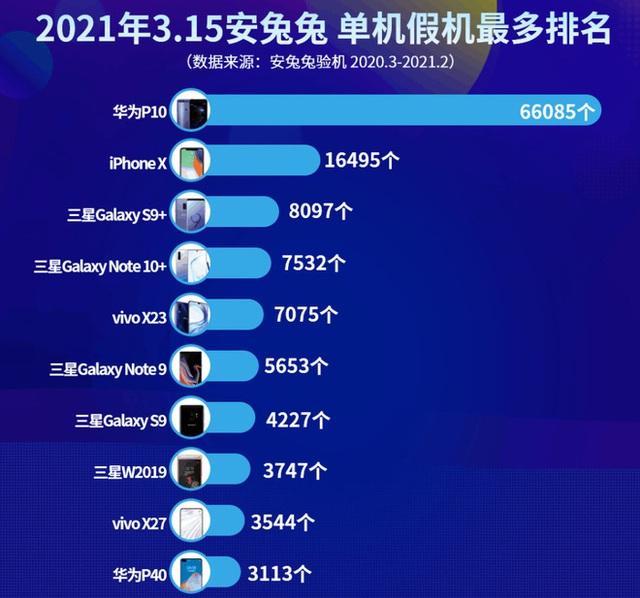 """Samsung là thương hiệu bị """"đạo nhái"""" nhiều nhất trong số các hãng sản xuất smartphone - Ảnh 2."""