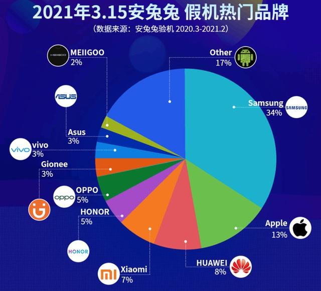 """Samsung là thương hiệu bị """"đạo nhái"""" nhiều nhất trong số các hãng sản xuất smartphone - Ảnh 3."""