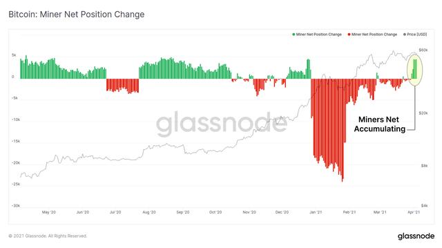 Động thái lạ của giới tiền ảo với Bitcoin - Ảnh 1.