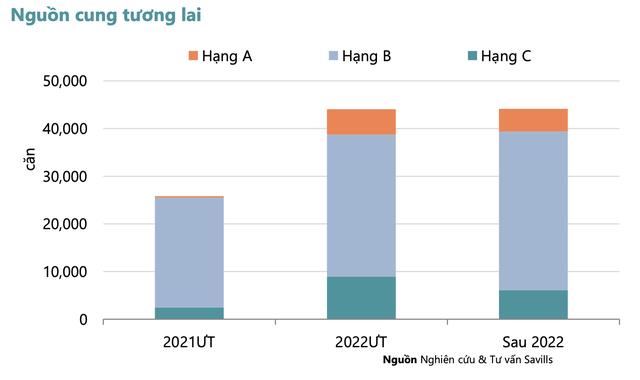 Đầu tư căn hộ ở Hà Nội thất thế: Lợi suất trên dưới 5%, chỉ tương đương lãi suất ngân hàng - Ảnh 3.
