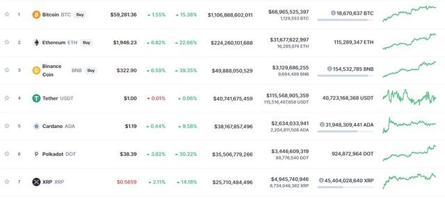 Nhà đầu tư sốt ruột khi thấy Bitcoin trở lại mốc 60.000 USD - Ảnh 1.