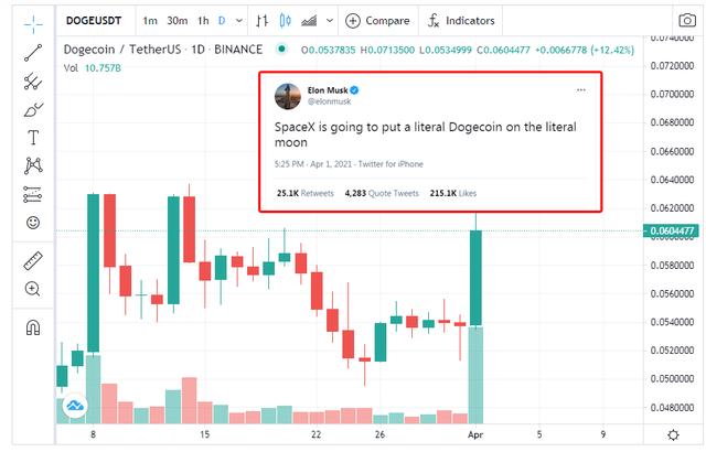 Nhà đầu tư sốt ruột khi thấy Bitcoin trở lại mốc 60.000 USD - Ảnh 2.