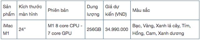 iPad Pro M1 và iMac M1 mới có giá dự kiến từ 21,99 triệu đồng, AirTag giá chỉ 790.000 đồng - Ảnh 1.