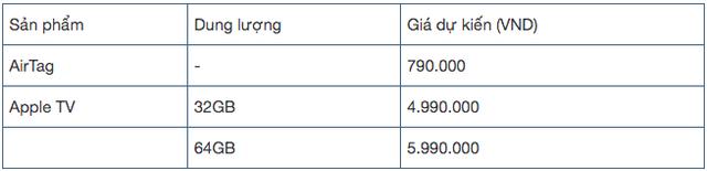 iPad Pro M1 và iMac M1 mới có giá dự kiến từ 21,99 triệu đồng, AirTag giá chỉ 790.000 đồng - Ảnh 2.