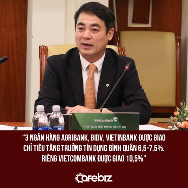 Chủ tịch Nghiêm Xuân Thành: Agribank, BIDV và Vietinbank được giao tăng trưởng tín dụng bình quân 6,5-7,5%, riêng Vietcombank là 10,5% - Ảnh 1.