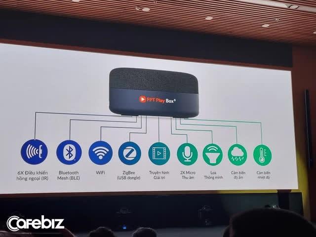 """Hé lộ thiết bị công nghệ đầu tiên trên thế giới được mệnh danh """"Trái tim của ngôi nhà thông minh"""", do FPT bắt tay chế tạo cùng Google - Ảnh 1."""