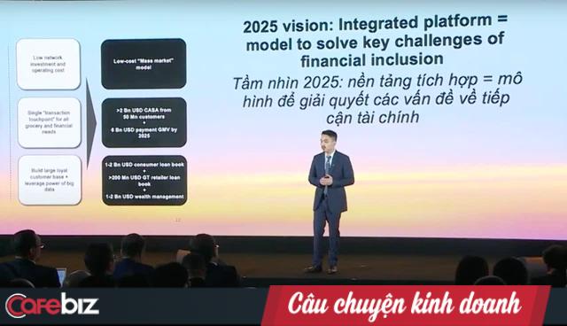 Sếp tổng Masan Group nói gì về tầm nhìn WinMart 2025 mà khiến CEO Masan Consumer gật gù cảm thán nói chuyện giống như Elon Musk? - Ảnh 2.