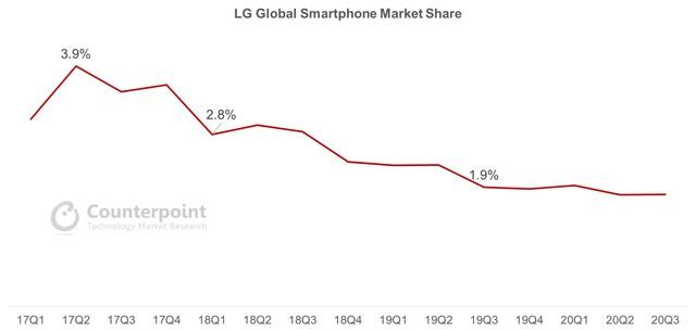 Điều gì khiến LG từ bỏ thị trường smartphone? - Ảnh 1.