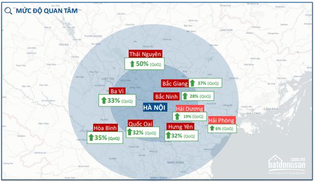 Giá đất trong bán kính 20-100km quanh Hà Nội, Đà Nẵng, Tp.HCM đã tăng bao nhiêu? - Ảnh 1.