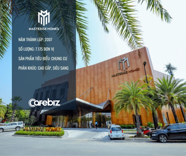 Masterise Group - Ông chủ các dự án căn hộ 500-700 trăm triệu đồng/m2: Trẻ tuổi nhưng vượt mặt đàn anh nhờ công thức thâu tóm đất vàng, xây nhà siêu sang, bán giá siêu sốc - Ảnh 4.