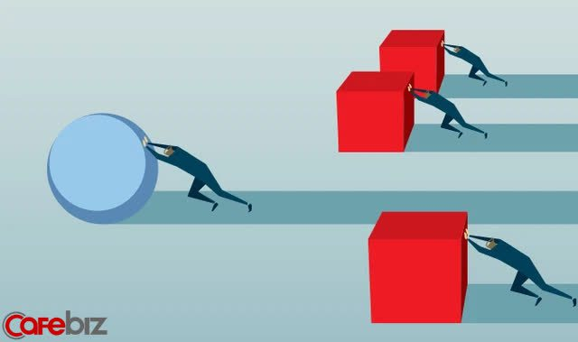 Luật đòn bẩy: Dùng thời gian, tiền bạc, kiến thức của bản thân và người khác thông minh sẽ giúp bạn nhanh đạt được thành công - Ảnh 1.