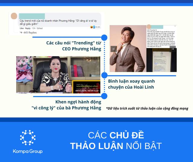 Toàn cảnh tác động dữ dội sau buổi livestream của bà Nguyễn Phương Hằng: Hàng loạt kỷ lục được xác lập, bà Hằng xứng danh bà hoàng livestream của Việt Nam - Ảnh 2.