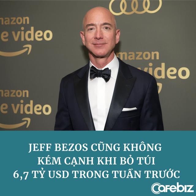 Đã giàu lại càng giàu hơn: Mark Zuckerberg bỏ túi 8 tỷ USD chỉ riêng trong tuần trước - Ảnh 2.