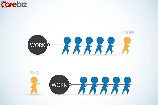 """10 đặc điểm của một ông chủ """"hoàn hảo"""", theo nghiên cứu hơn 10 năm của Google - Ảnh 1."""