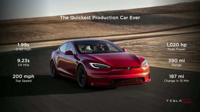 Elon Musk ấp úng khoe chiếc xe điện tuyệt nhất Tesla đang có: một cục pin dự phòng/thiết bị giải trí/máy đọc suy nghĩ biết chạy cực nhanh - Ảnh 2.