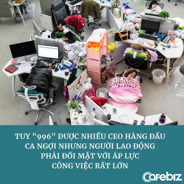 [Bài lên luôn] Công ty Trung Quốc quay lưng với '996': 'Bắt' nhân viên tan làm lúc 18h mỗi thứ 4, muốn làm sau 21h hay cuối tuần phải xin phép cấp trên - Ảnh 2.
