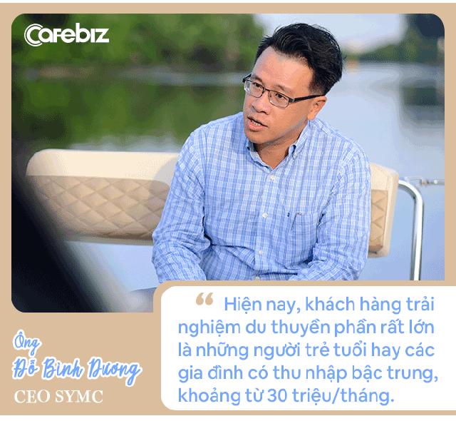 Ông trùm du thuyền Việt tiết lộ thú chơi của giới nhà giàu, khẳng định thu nhập trung bình khá vẫn có thể tận hưởng dịch vụ siêu sang - Ảnh 2.