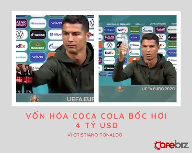 2 chai nước khiến Ronaldo ngứa mắt, vốn hóa Coca Cola bốc hơi 4 tỷ USD sau 30 phút - Ảnh 1.