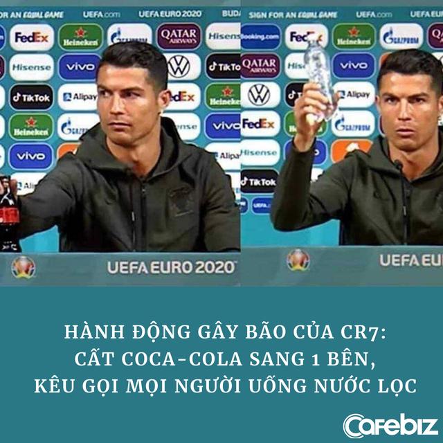Coca Cola chính thức lên tiếng về vụ bị Ronaldo ghét: Ai cũng có quyền thưởng thức đồ uống theo sở thích và nhu cầu - Ảnh 1.