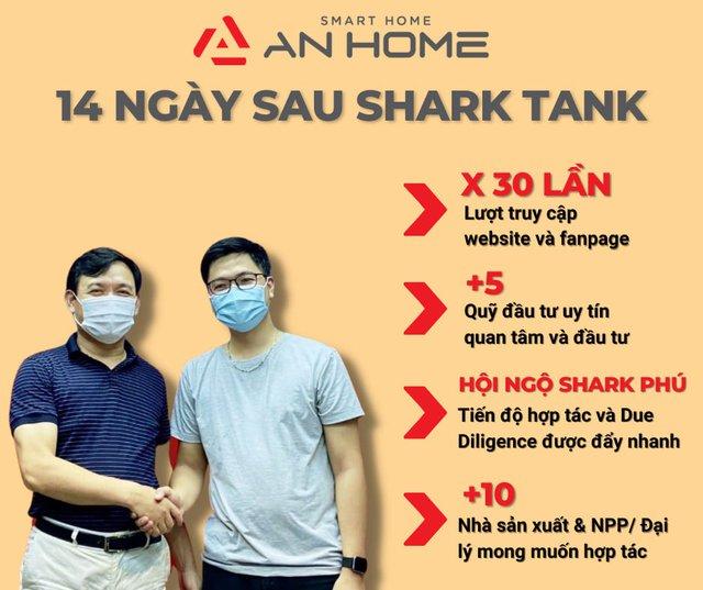 Founder kiêm CEO AnHome: Đừng thấy hoa nở mà ngỡ xuân về - các startup hãy đừng gục ngã trước khi nhận tiền từ các Shark - Ảnh 1.