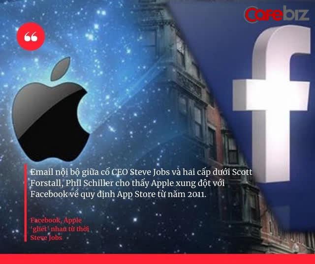 Chiếc email viết nhầm 'Facebook' thành 'Fecebook' của Steve Jobs và cuộc chiến kéo dài cả thập kỷ giữa Apple và Facebook - Ảnh 1.