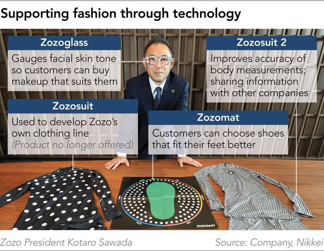 Thành công trong mùa dịch nhờ kết hợp thời trang với công nghệ - Ảnh 1.