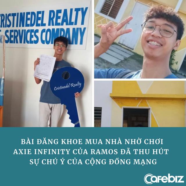 Thanh niên 22 tuổi mua 2 căn nhà cùng lúc nhờ chơi game của Việt Nam - Ảnh 1.